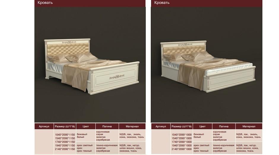 Лимитированная коллекция спален «Классика»